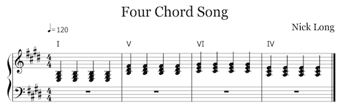 The Four Chord Song! (click to view interactive score)