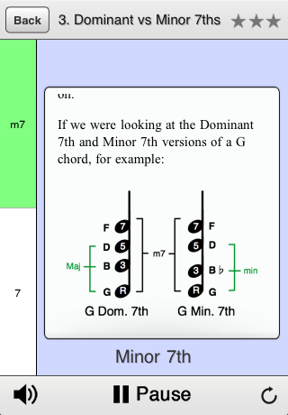 Illustrated lessons help you understand seventh chords
