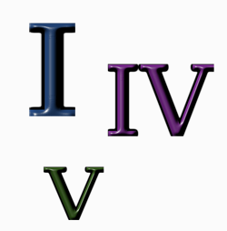 Learn about I-IV-V chords and 3 chord songs