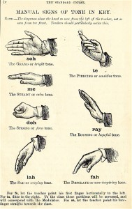 The Curwen Hand Signs Adopted By Kodály