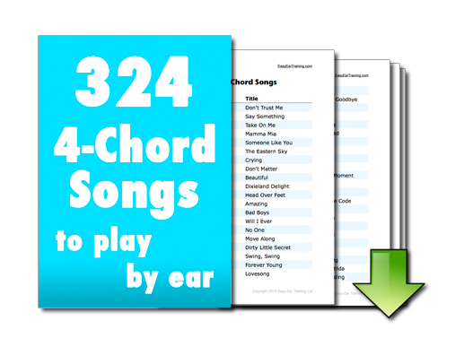 Download 324 Four-Chord Songs To Play By Ear